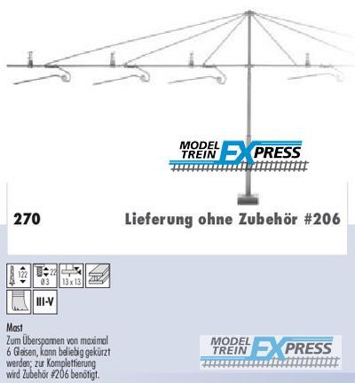 Sommerfeldt 270